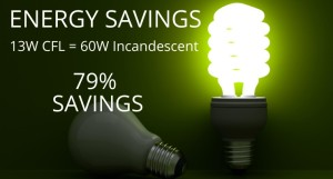 CFL VS 60W bulb